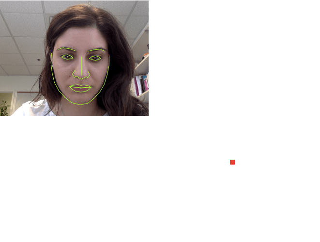 WebGazer js: Democratizing Webcam Eye Tracking on the Browser